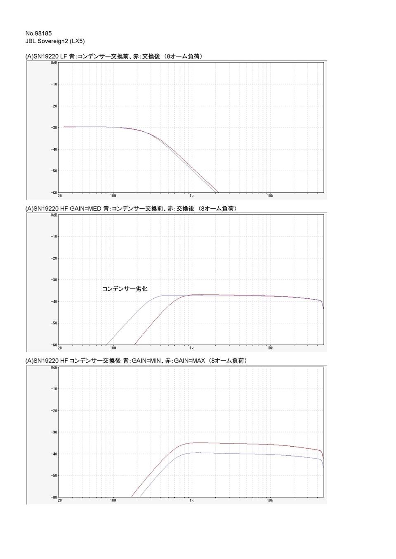 C61 Sovereign2 Jbl Hifi Do Mcintosh Audio Technica Jeff Wiring Diagram