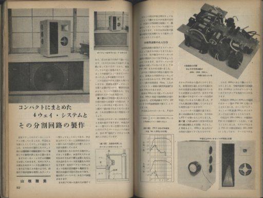 MJ-無線と実験- 1966年8月号  画像