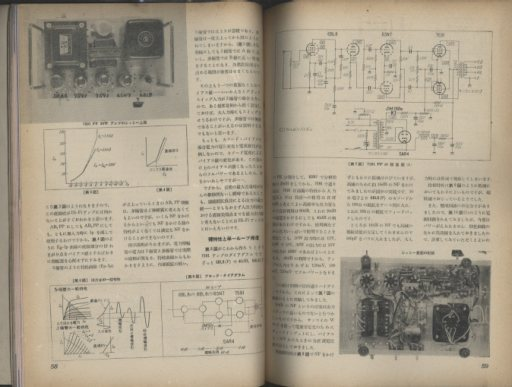 MJ-無線と実験- 1965年2月号  画像