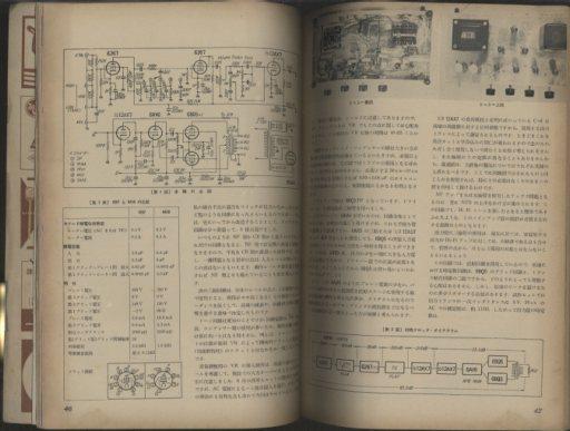 MJ-無線と実験- 1959年7月号  画像