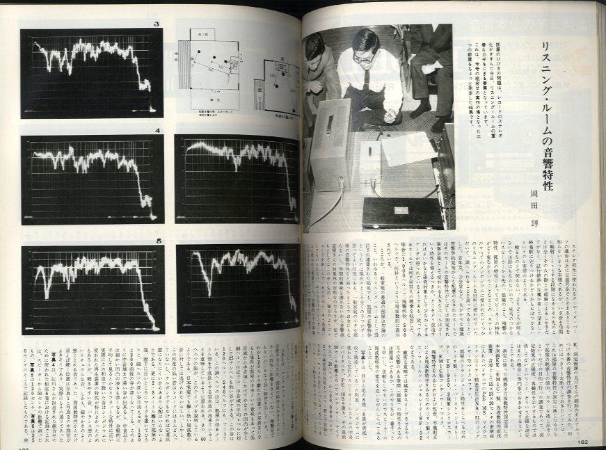 ステレオのすべて 1968年12月臨時増刊号  画像