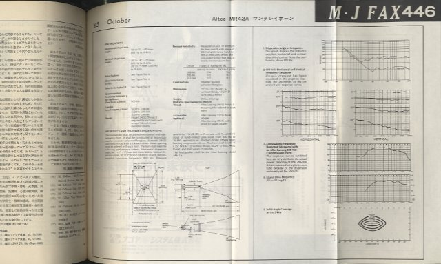 MJ-無線と実験- 1985年10月号  画像