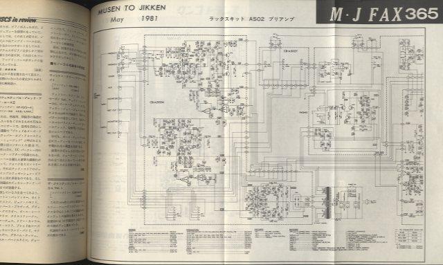 MJ-無線と実験- 1981年05月号  画像